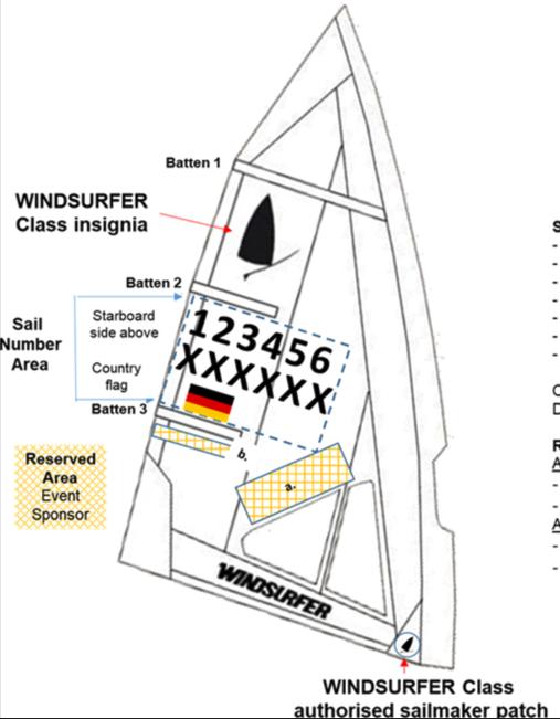 WindsurfingLT